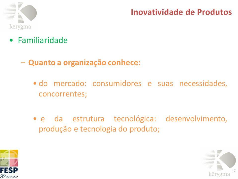 Inovatividade de Produtos