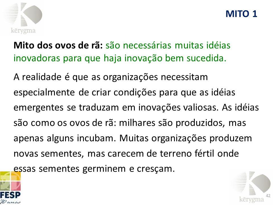 MITO 1 Mito dos ovos de rã: são necessárias muitas idéias inovadoras para que haja inovação bem sucedida.