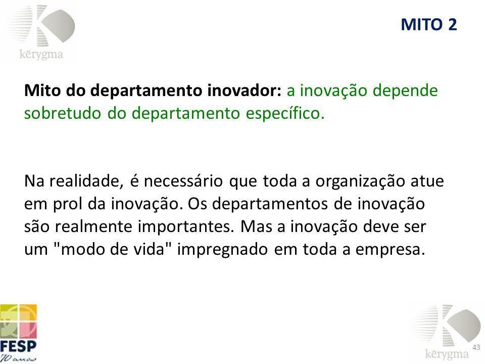 MITO 2 Mito do departamento inovador: a inovação depende sobretudo do departamento específico.