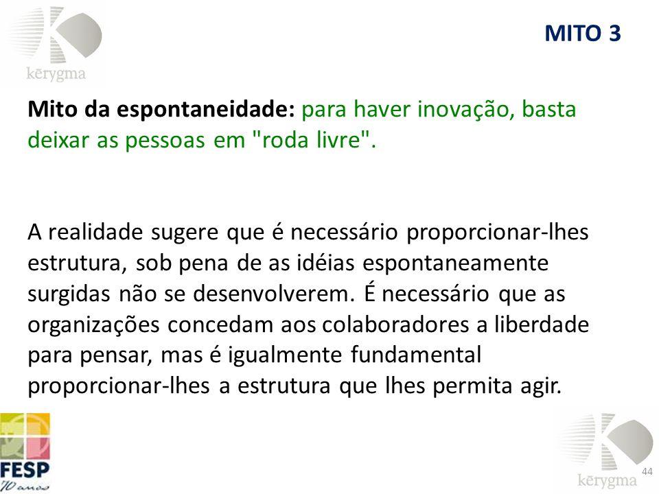 MITO 3 Mito da espontaneidade: para haver inovação, basta deixar as pessoas em roda livre .