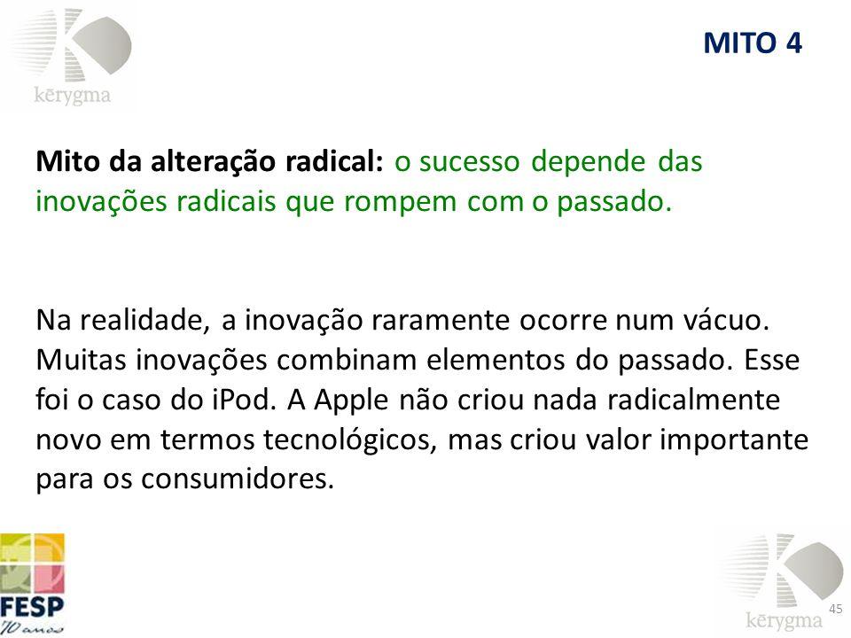 MITO 4 Mito da alteração radical: o sucesso depende das inovações radicais que rompem com o passado.