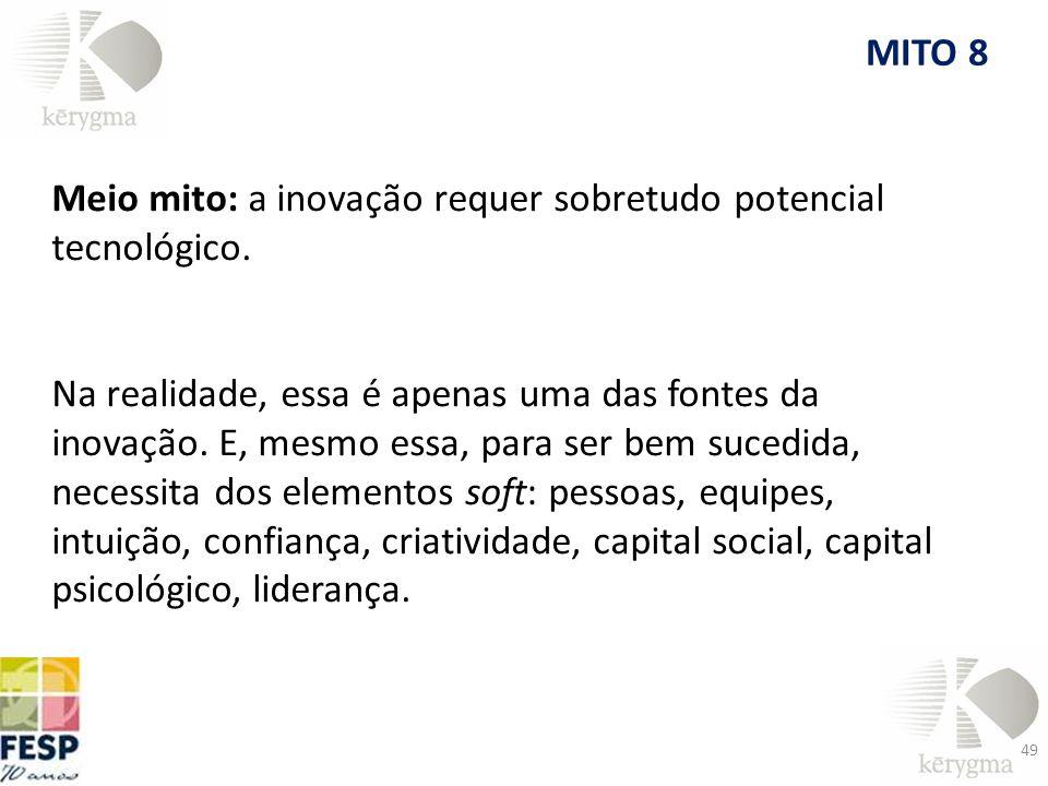 MITO 8 Meio mito: a inovação requer sobretudo potencial tecnológico.