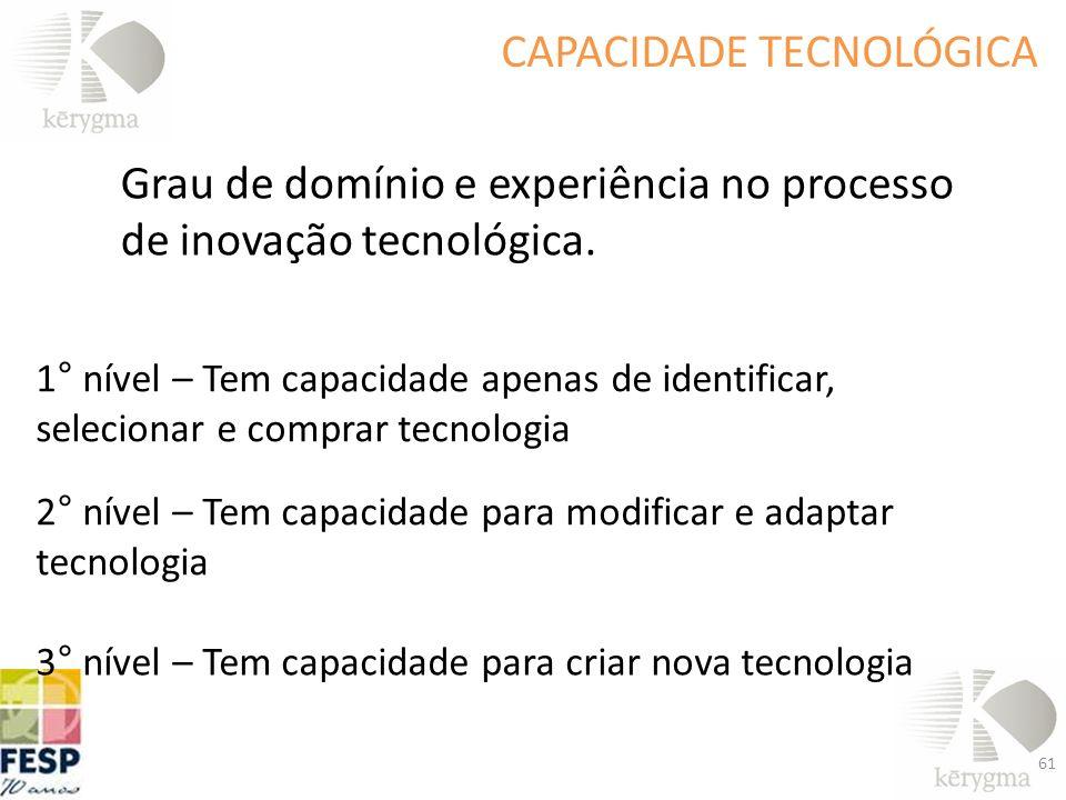 CAPACIDADE TECNOLÓGICA