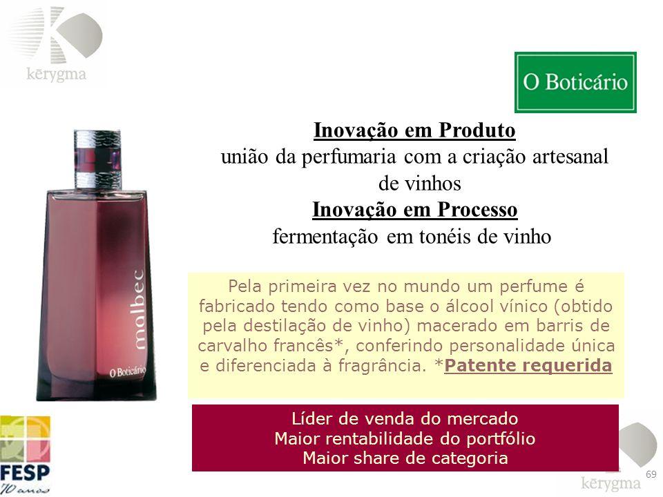 união da perfumaria com a criação artesanal de vinhos
