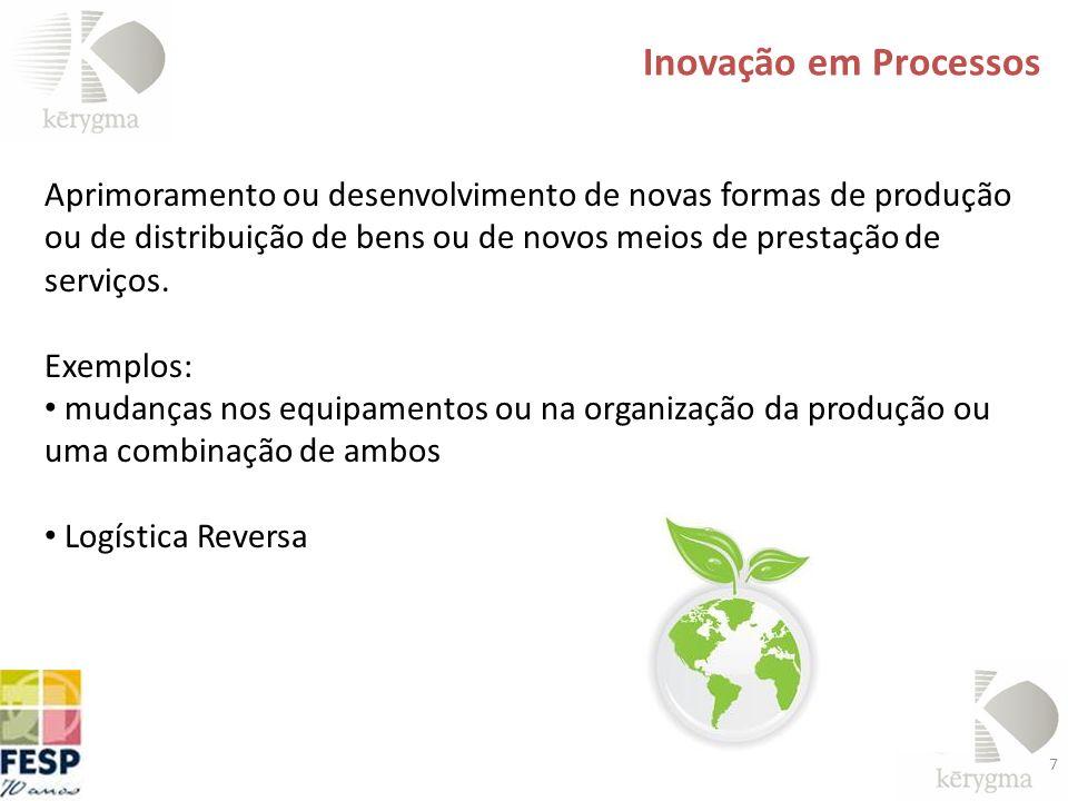 Inovação em Processos