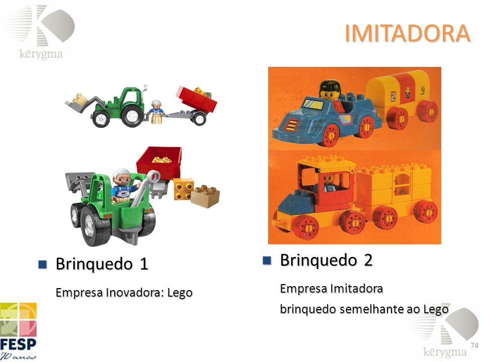 IMITADORA Brinquedo 2 Brinquedo 1 Empresa Imitadora