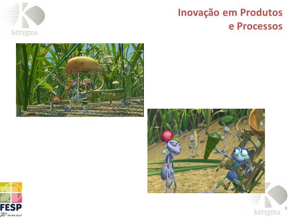 Inovação em Produtos e Processos