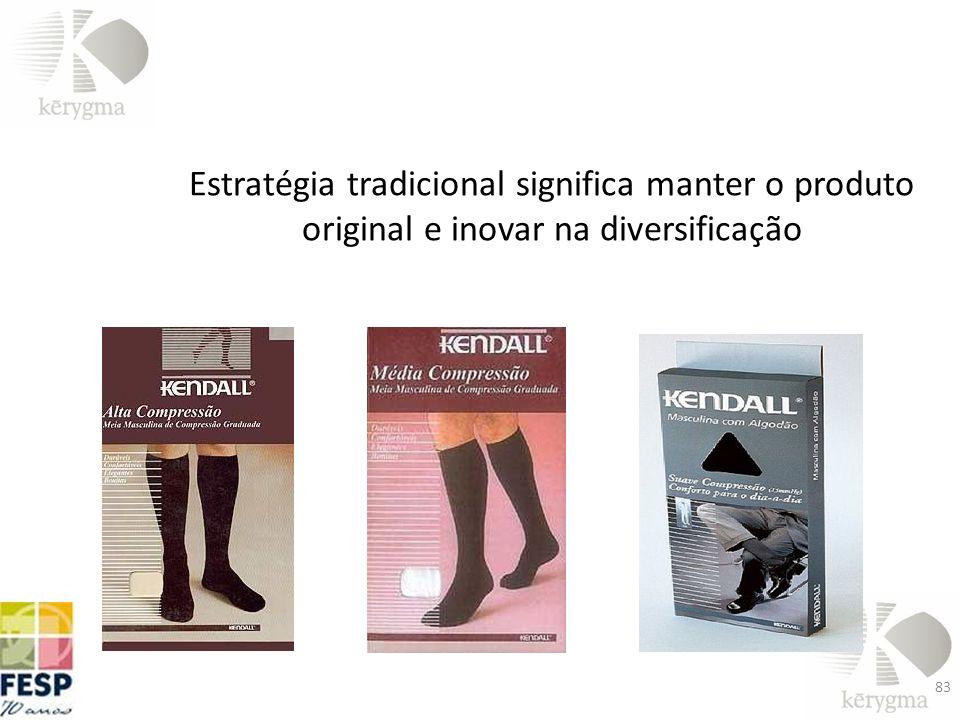 Estratégia tradicional significa manter o produto original e inovar na diversificação