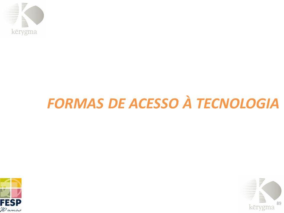 FORMAS DE ACESSO À TECNOLOGIA