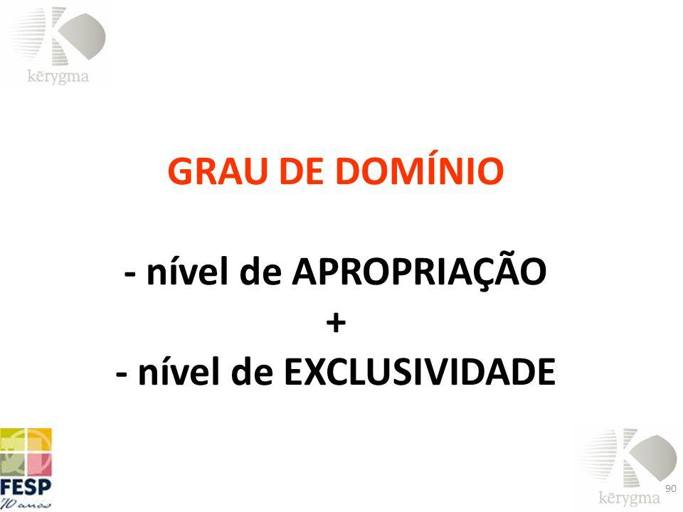 GRAU DE DOMÍNIO - nível de APROPRIAÇÃO + - nível de EXCLUSIVIDADE