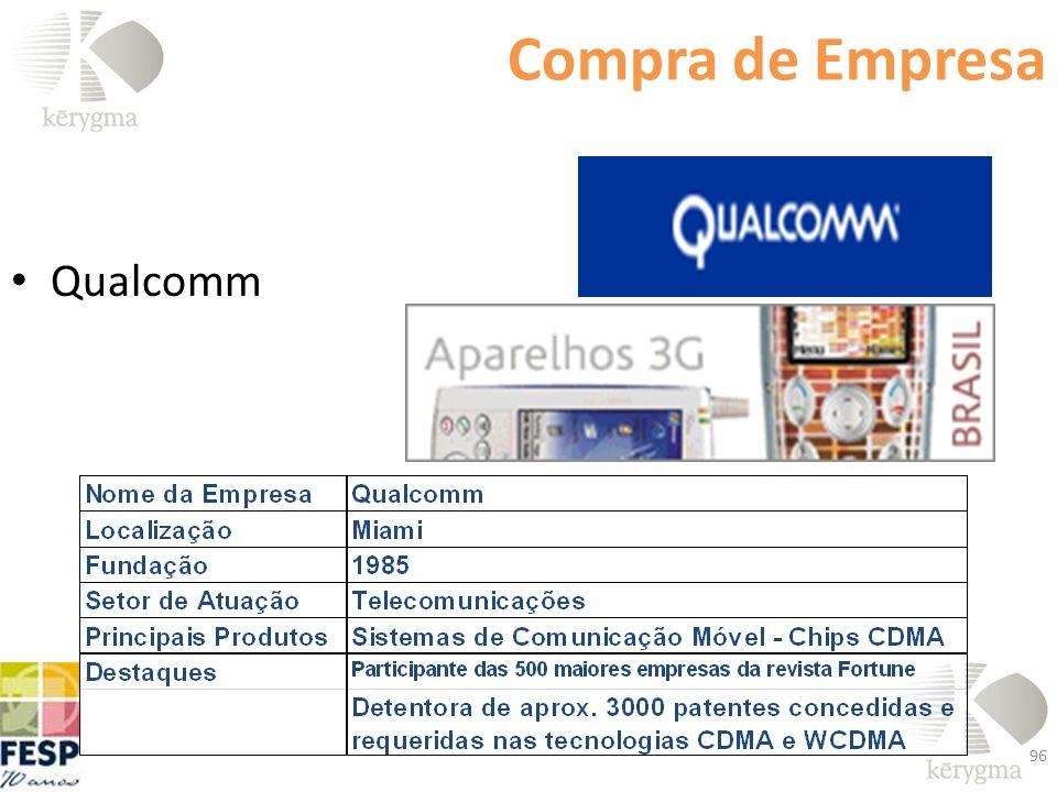 Compra de Empresa Qualcomm