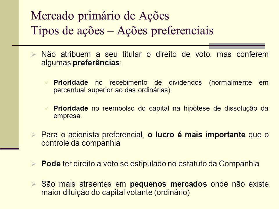Mercado primário de Ações Tipos de ações – Ações preferenciais