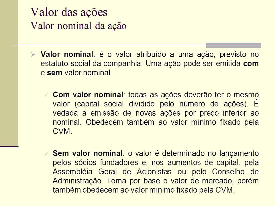Valor das ações Valor nominal da ação