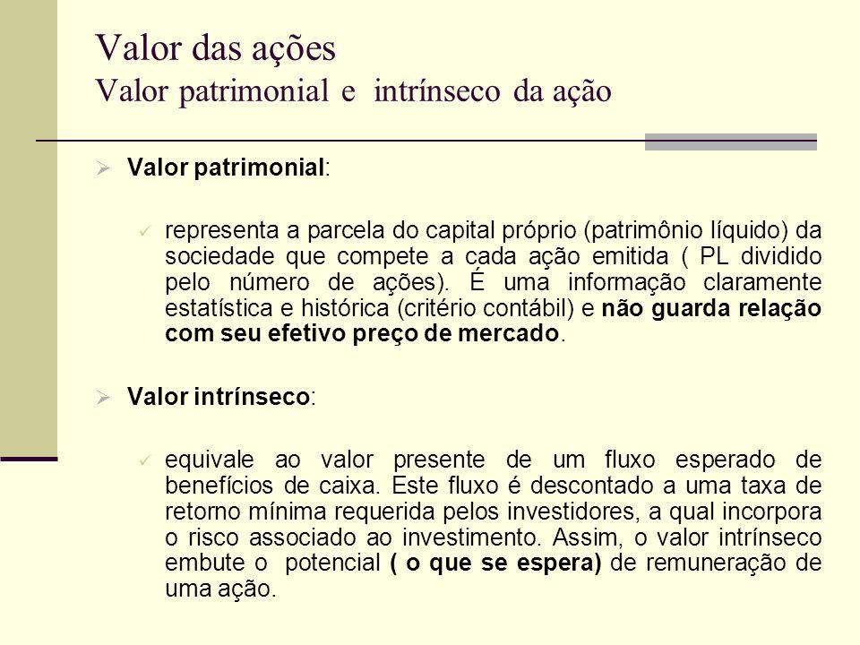 Valor das ações Valor patrimonial e intrínseco da ação