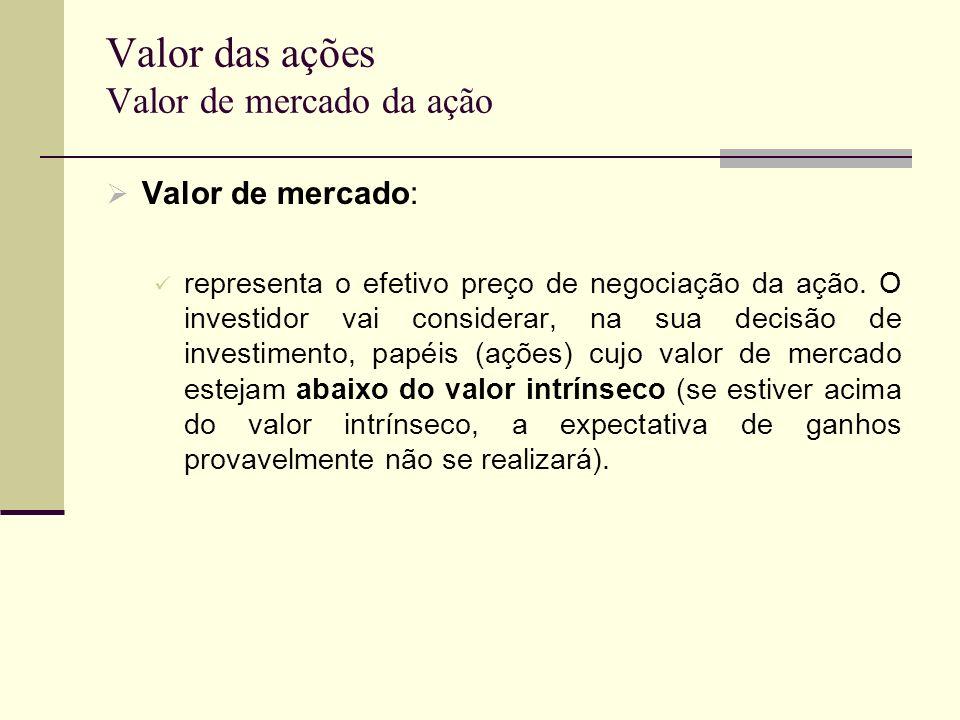 Valor das ações Valor de mercado da ação