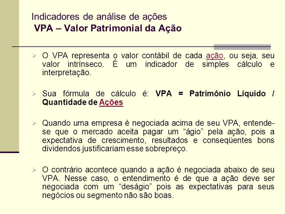 Indicadores de análise de ações VPA – Valor Patrimonial da Ação