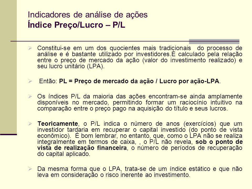 Indicadores de análise de ações Índice Preço/Lucro – P/L