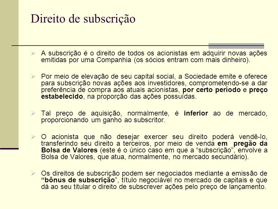 Direito de subscrição