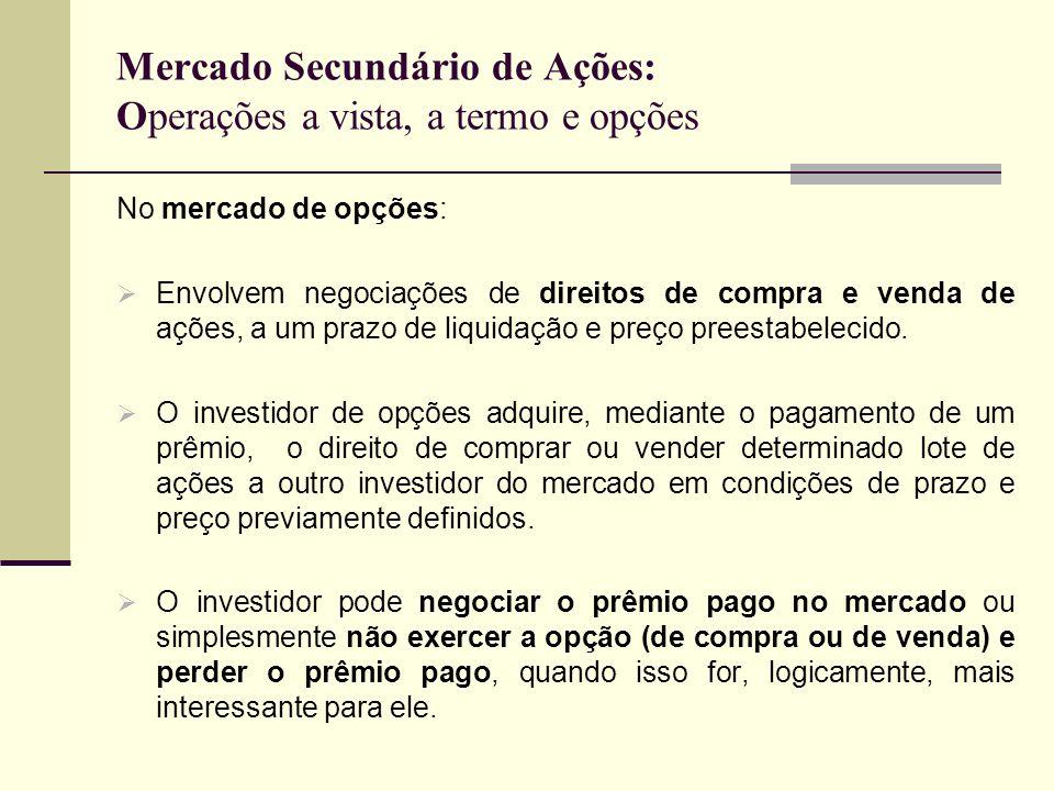 Mercado Secundário de Ações: Operações a vista, a termo e opções