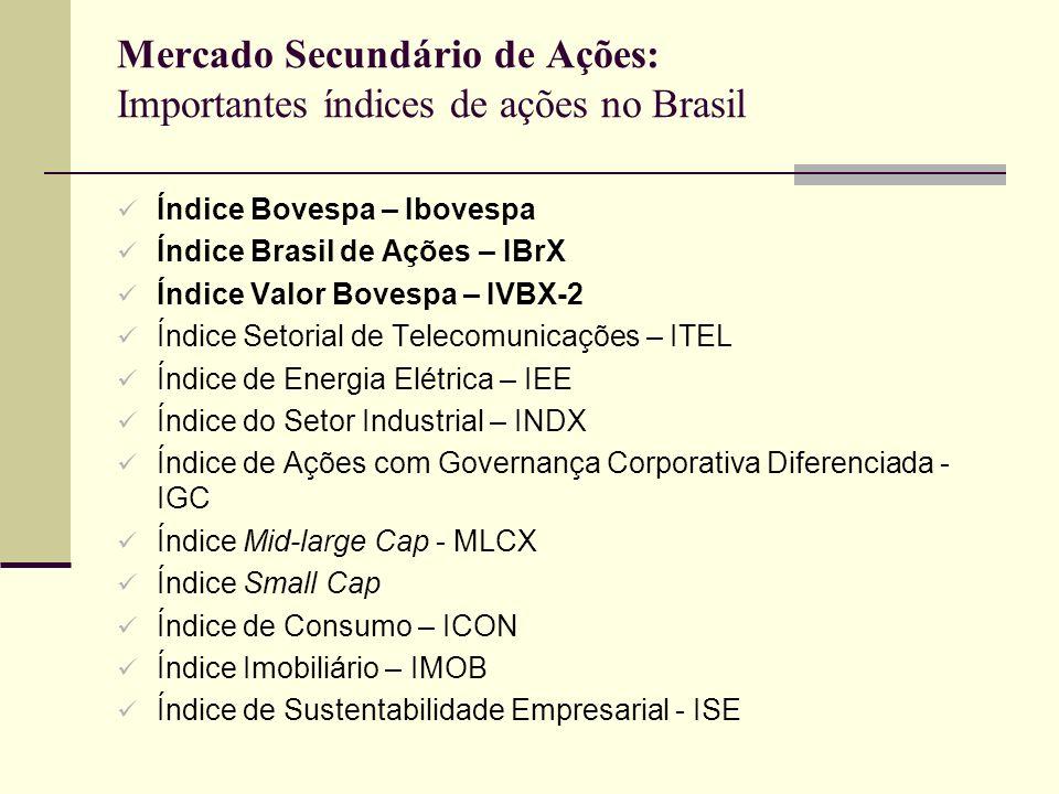 Mercado Secundário de Ações: Importantes índices de ações no Brasil