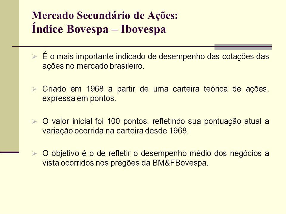 Mercado Secundário de Ações: Índice Bovespa – Ibovespa