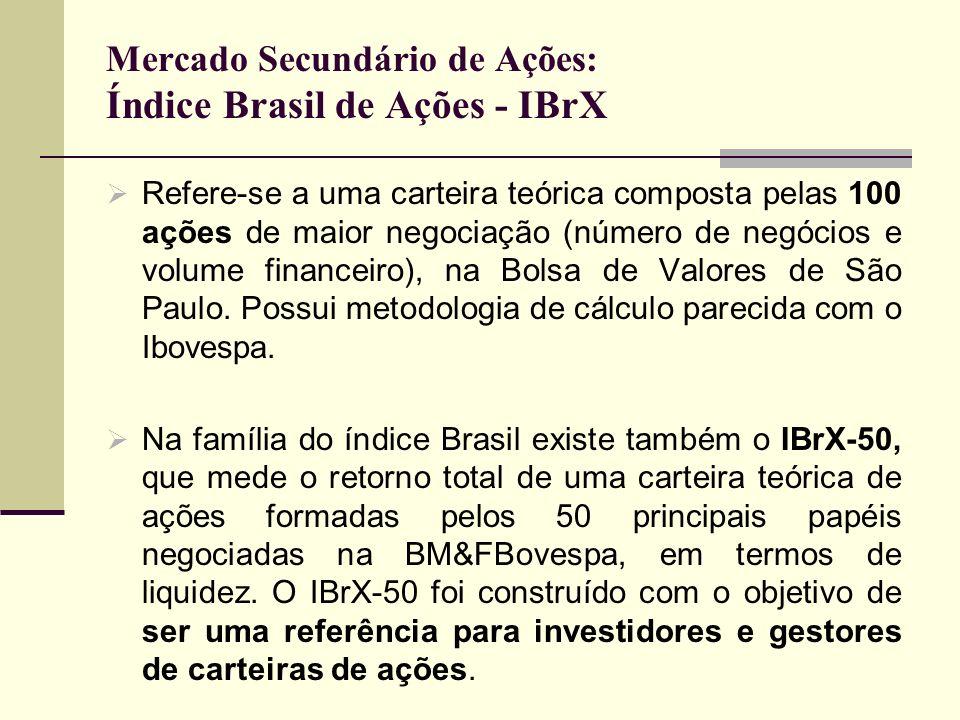 Mercado Secundário de Ações: Índice Brasil de Ações - IBrX