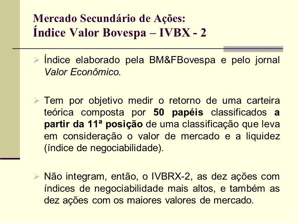 Mercado Secundário de Ações: Índice Valor Bovespa – IVBX - 2