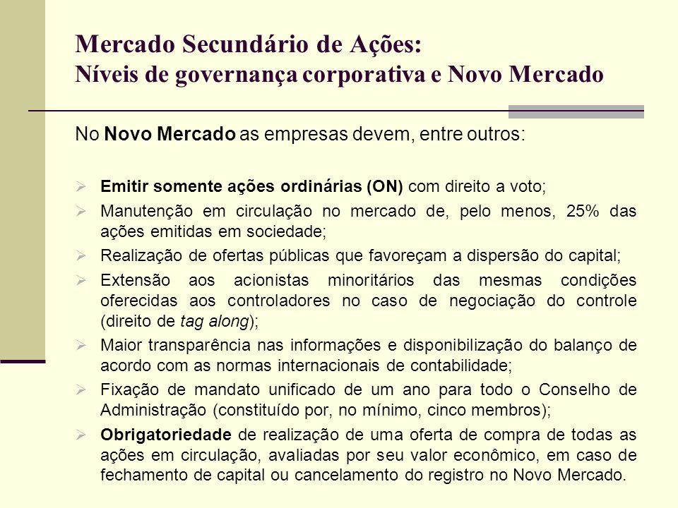 Mercado Secundário de Ações: Níveis de governança corporativa e Novo Mercado