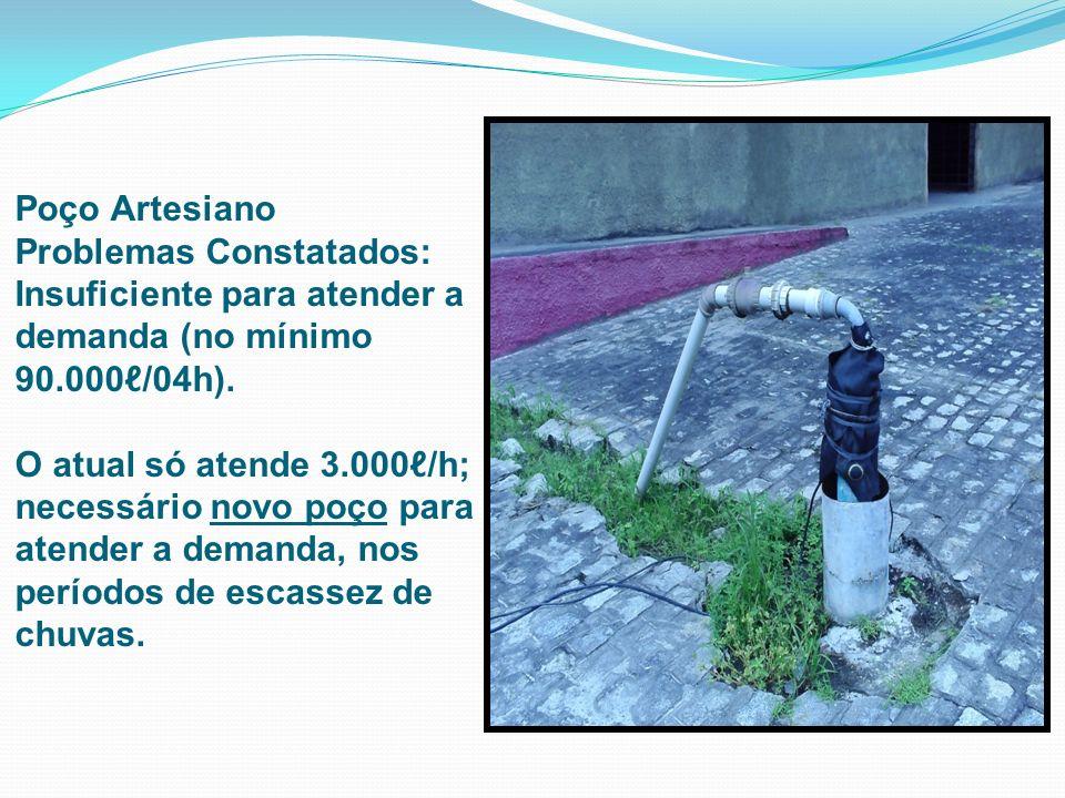 Poço Artesiano Problemas Constatados: Insuficiente para atender a demanda (no mínimo 90.000ℓ/04h).