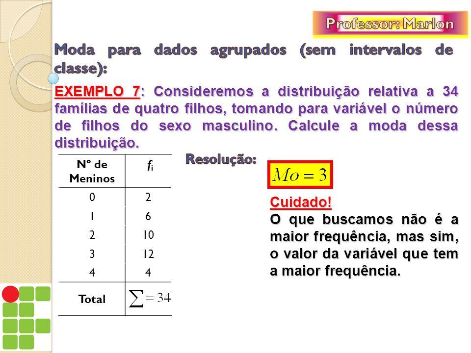 Moda para dados agrupados (sem intervalos de classe):