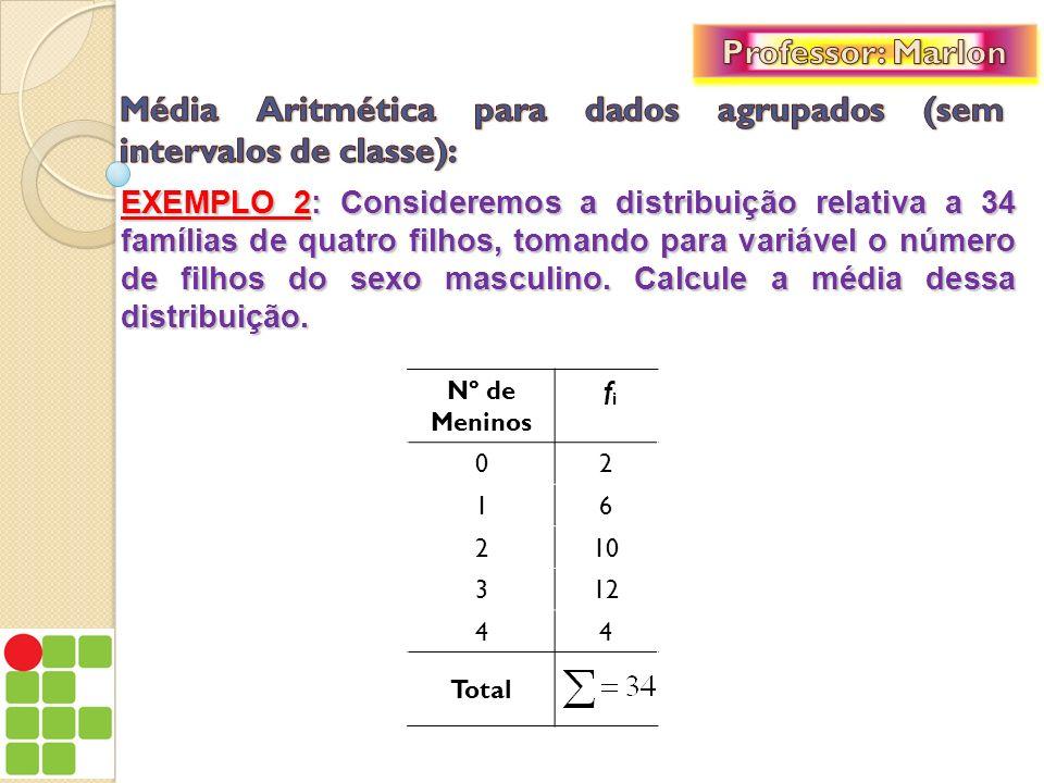 Média Aritmética para dados agrupados (sem intervalos de classe):