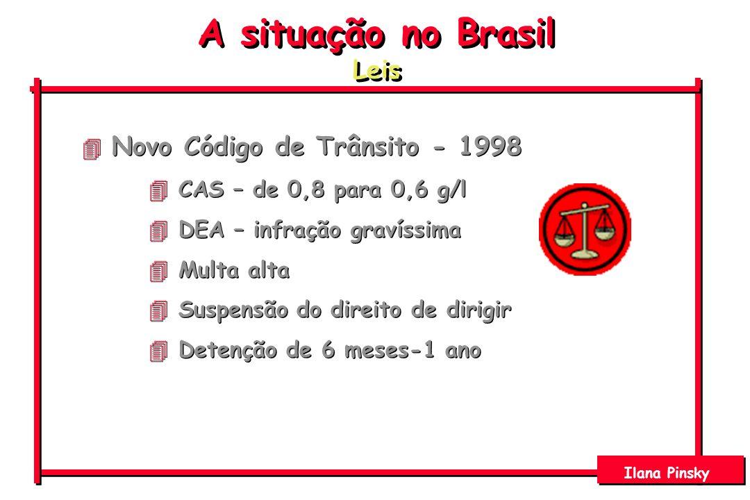 A situação no Brasil Leis Novo Código de Trânsito - 1998