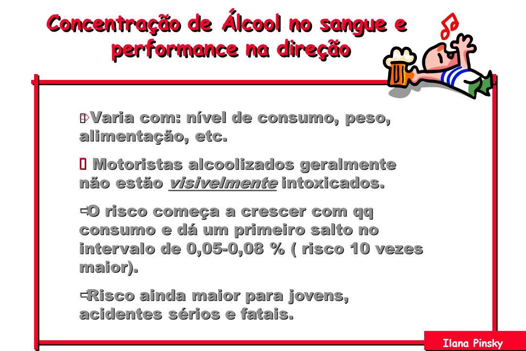 Concentração de Álcool no sangue e performance na direção