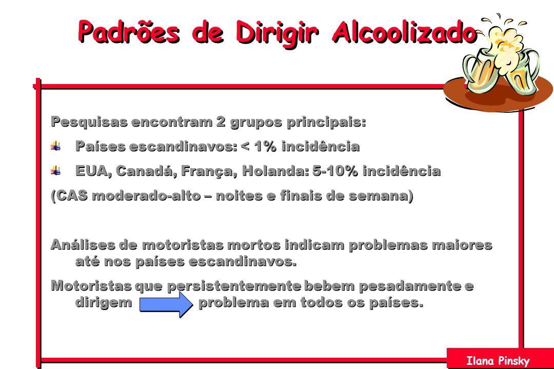 Padrões de Dirigir Alcoolizado