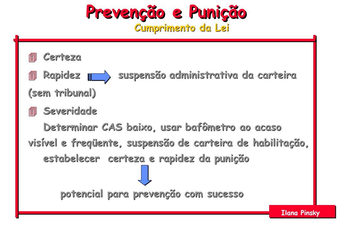 Prevenção e Punição Cumprimento da Lei Certeza