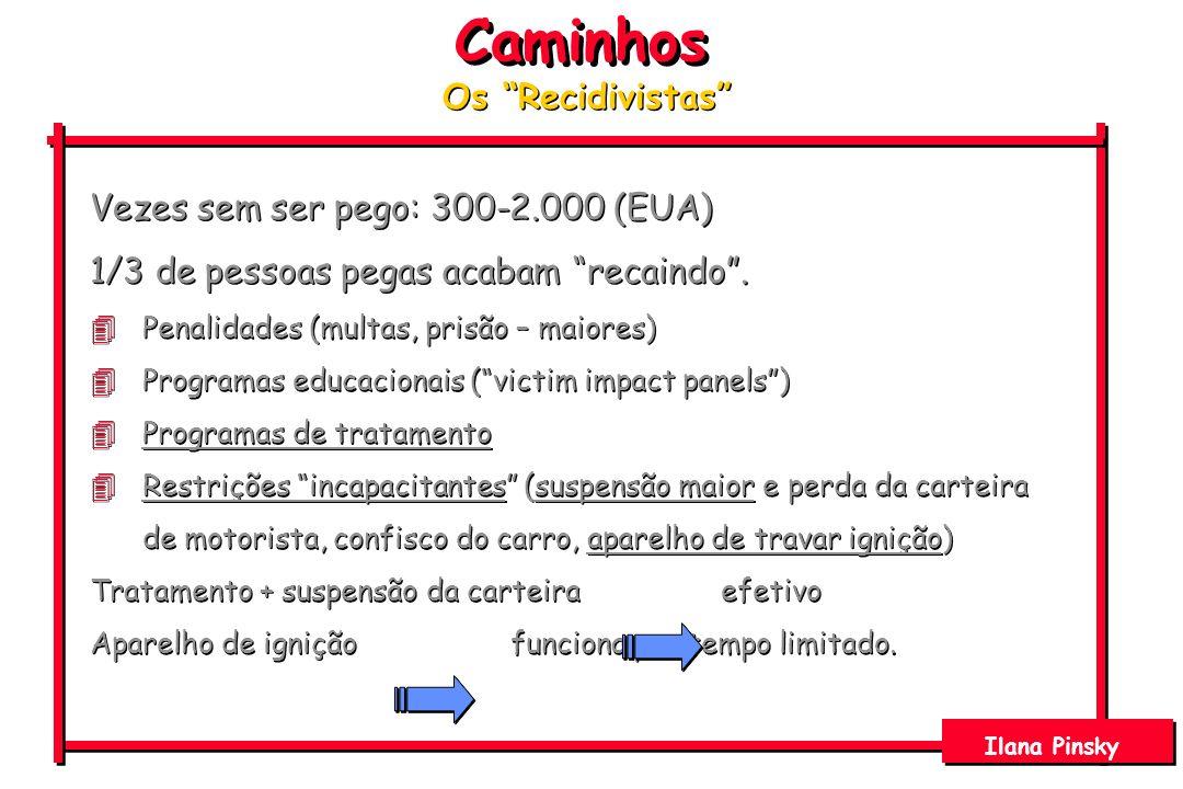 Caminhos Os Recidivistas Vezes sem ser pego: 300-2.000 (EUA)