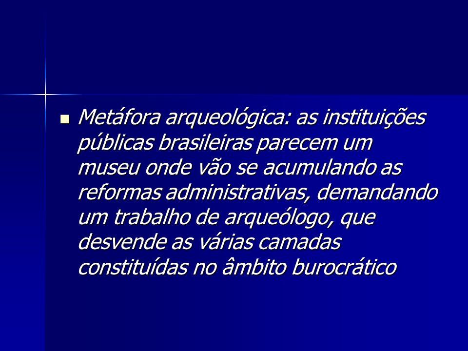 Metáfora arqueológica: as instituições públicas brasileiras parecem um museu onde vão se acumulando as reformas administrativas, demandando um trabalho de arqueólogo, que desvende as várias camadas constituídas no âmbito burocrático