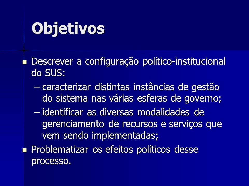 Objetivos Descrever a configuração político-institucional do SUS: