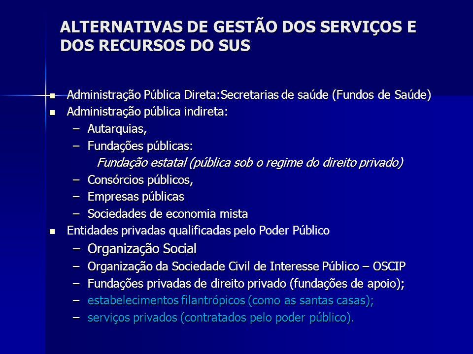 ALTERNATIVAS DE GESTÃO DOS SERVIÇOS E DOS RECURSOS DO SUS