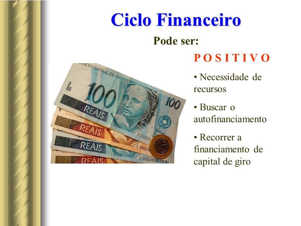 Ciclo Financeiro Pode ser: P O S I T I V O Necessidade de recursos