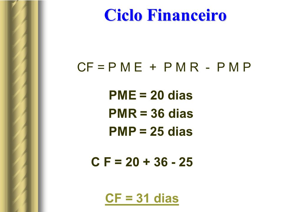 Ciclo Financeiro CF = P M E + P M R - P M P PME = 20 dias
