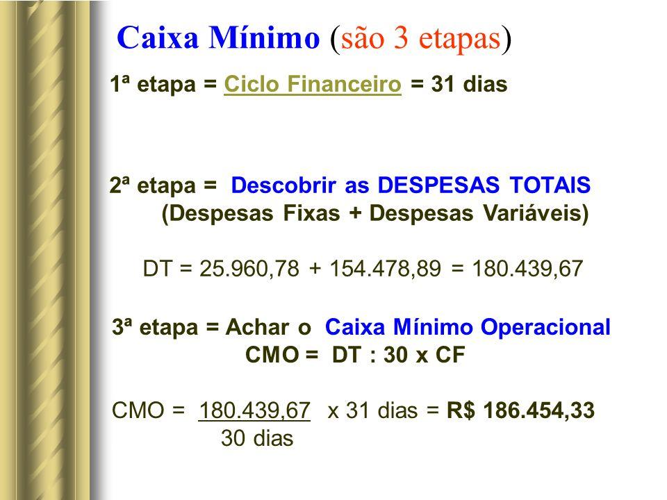 Caixa Mínimo (são 3 etapas)