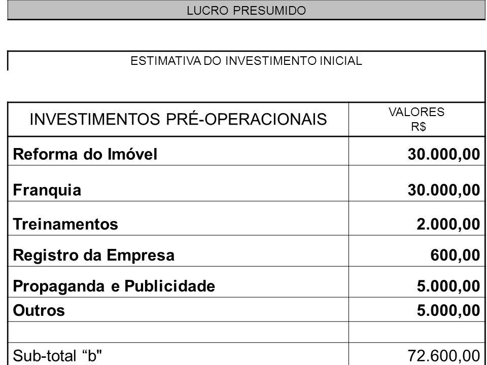 INVESTIMENTOS PRÉ-OPERACIONAIS Reforma do Imóvel 30.000,00 Franquia