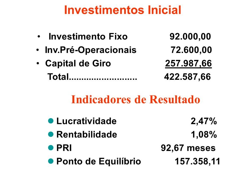 Investimentos Inicial