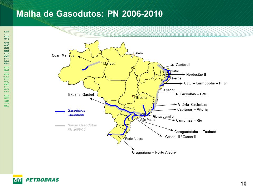 Malha de Gasodutos: PN 2006-2010