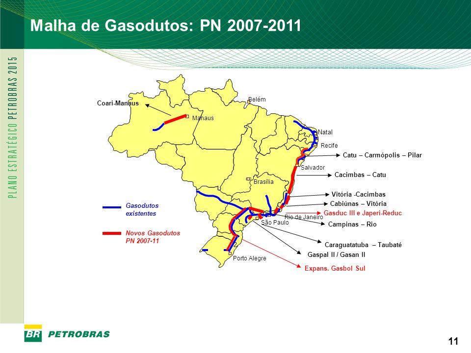 Malha de Gasodutos: PN 2007-2011