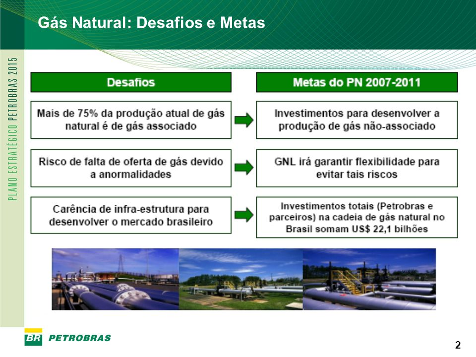 Gás Natural: Desafios e Metas