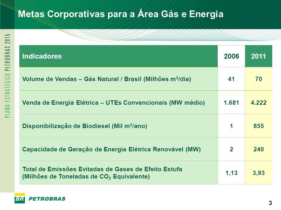 Metas Corporativas para a Área Gás e Energia