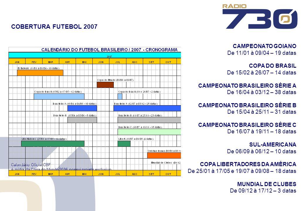 COBERTURA FUTEBOL 2007 CAMPEONATO GOIANO De 11/01 à 09/04 – 19 datas
