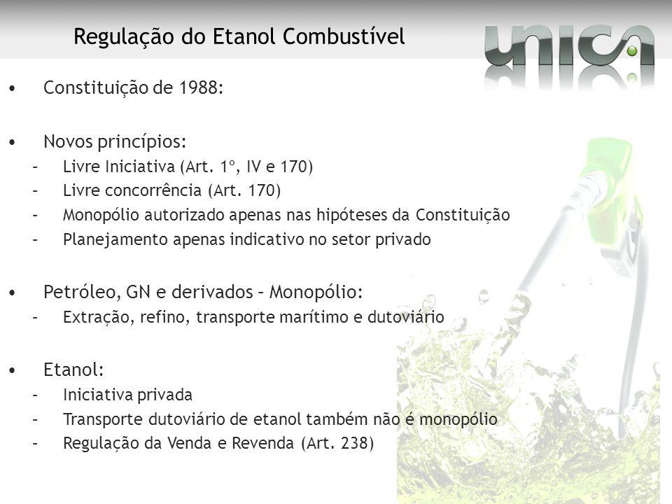 Regulação do Etanol Combustível